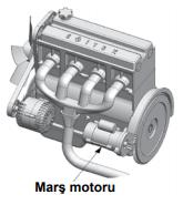 16 mart 2013 ehliyet sinavi motor soru 8 16 Mart 2013 Ehliyet Sınav Soruları